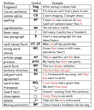 Editing_Symbols